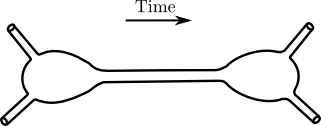 Interaction of two closed strings