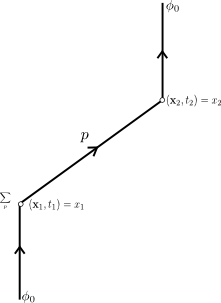 Elementary Particles and the Laws of Physics.  p.7 Fig.1(b) corrected