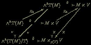 <br /> \begin{xy}<br /> \xymatrix{<br /> & \wedge^k T(M) \ar[r]^\theta \ar[ldd]^>>>>>>>>\sigma |!{[dl];[d]}\hole<br /> & M \times V \ar[ldd]^>>>>>>>>\chi \<br /> \wedge^k T(M) \ar[ur]^{R_t} \ar[r]^<<<<<\theta \ar[d]_\sigma<br /> & M \times V \ar[ur]^{R_t} \ar[d]^\chi \<br /> \wedge^k(T(M)/T) \ar[r]^{\bar\theta} & M \times_{\rho(T)} V<br /> }<br /> \end{xy}<br />