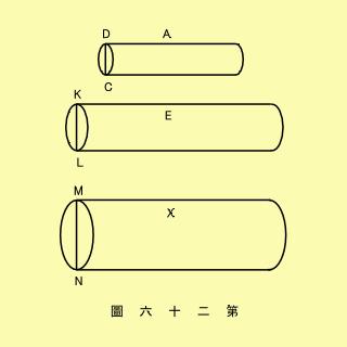 ガリレオ[新科学対話] 第26図。[ガリレオの些細な過ち] で現在採用。inksacpe で作成。