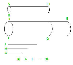 ガリレオ[新科学対話] 第25図。[ガリレオの些細な過ち] で以前採用