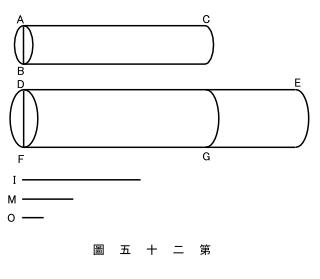 ガリレオ[新科学対話] 第25図。[ガリレオの些細な過ち] で現在採用。inksacpe で作成。