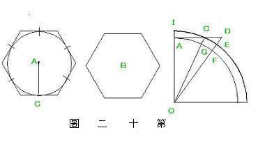 ガリレオ[新科学対話] 第12図。[「複合變列」につまづく] で以前採用。