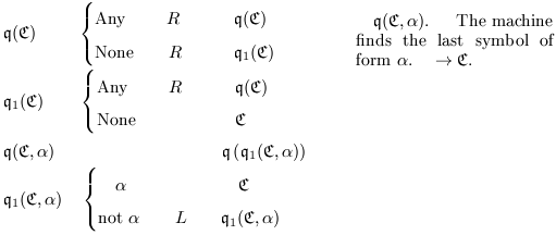\begin{tabular}{ll} $ \mathfrak{q}(\mathfrak{C}) \qquad\  <br /><br />\begin{cases}  \text{Any}\  \qquad R \quad & \quad\mathfrak{q}(\mathfrak{C})\\  \text{None} \qquad R \quad & \quad\mathfrak{q}_{1}(\mathfrak{C}) \end{cases} \qquad$  & \hspace{5mm}\rightcolumnnote{40mm}{\vspace{2mm}\quad$\mathfrak{q}(\mathfrak{C},\alpha)$. \quad The machine finds the last symbol of form $\alpha. \quad \rightarrow\mathfrak{C}.$} \\ \end{tabular}  \begin{tabular}{ll} $ \mathfrak{q}_{1}(\mathfrak{C}) \qquad \begin{cases}  \text{Any}  \qquad\ R \quad & \quad\mathfrak{q}(\mathfrak{C})\\  \text{None} \qquad \phantom{R} \quad & \quad\mathfrak{C} \end{cases} $  &\\ \end{tabular}  \begin{tabular}{ll} $\mathfrak{q}(\mathfrak{C},\alpha) \phantom{\text{Any}  R \qquad \quad \mathfrak{q}(\mathfrak{C})}$  &$\quad\mathfrak{q}\left(\mathfrak{q}_{1}(\mathfrak{C},\alpha)\right)$\\ \end{tabular}  \begin{tabular}{ll} $ \mathfrak{q}_{1}(\mathfrak{C},\alpha) \quad <br /><br />\begin{cases}  \quad\alpha  \phantom{L} \quad & \quad\mathfrak{C}\\  \text{not}\ \alpha \qquad L \quad & \mathfrak{q}_{1}(\mathfrak{C},\alpha) \end{cases} $  &\\ \end{tabular}