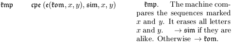 \begin{tabular}{ll} $ \mathfrak{kmp} \qquad\ \mathfrak{cpe}\left(\mathfrak{e}(\mathfrak{kom},x,y),\mathfrak{sim},x,y\right)$  & \hspace{5mm}\rightcolumnnote{43mm}{\vspace{15mm}\quad$\mathfrak{kmp}$. \quad The machine compares the sequences marked $x$ and $y$. It erases all letters $x$ and $y$. \quad $\rightarrow\mathfrak{sim}$ if they are alike.  Otherwise $\rightarrow\mathfrak{kom}.$} \\ \end{tabular}